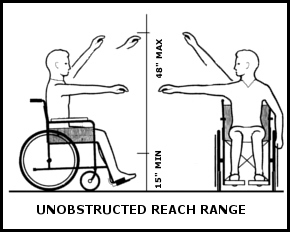 Aging-in-place reach Range