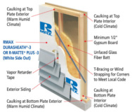 House plan product insulated sheathing